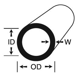 Cách tính trọng lượng thép ống